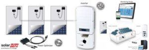 solaredge-system